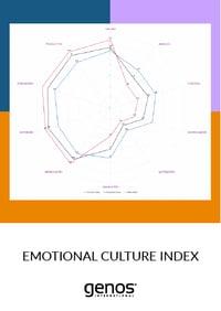Emotional Culture Index